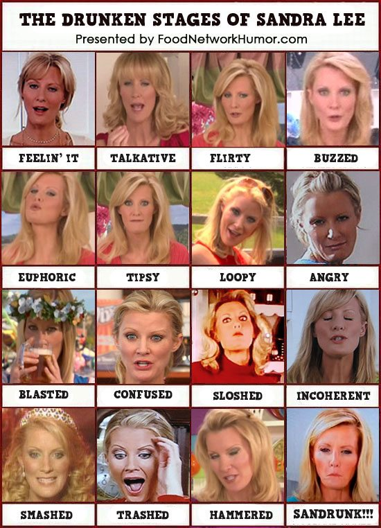 The many drunk faces of Sandra Lee